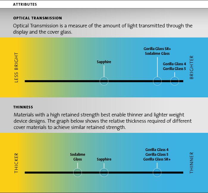 Optische Übertragung und Dicke von Deckgläsern