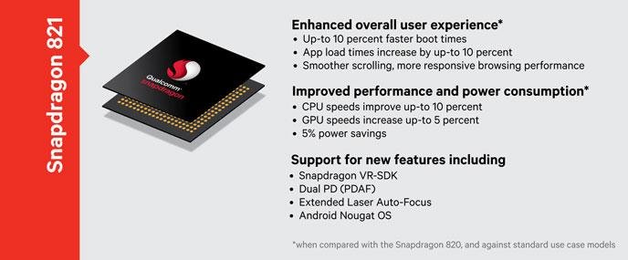Veränderungen am Snapdragon 821