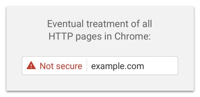 Spätere Kennzeichnung von HTTP-Seiten