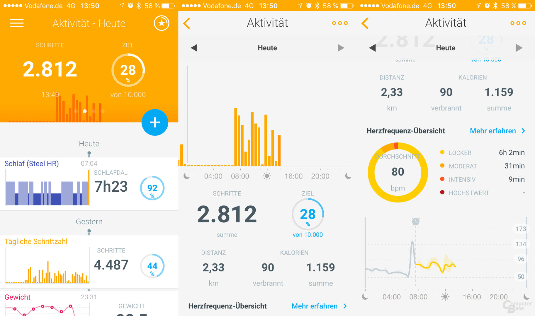 Withings Health Mate – Aktivität