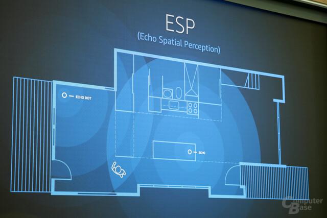 ESP soll das Anspringen mehrerer Echos verhindern