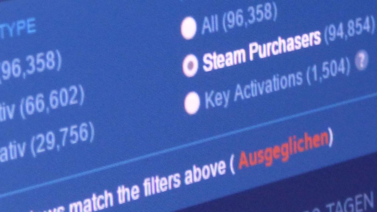 Steam: Entwickler üben Kritik am neuen Review-System