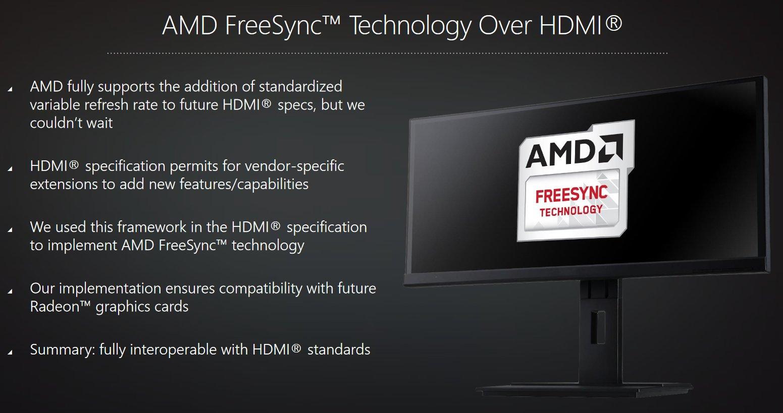 FreeSync über HDMI