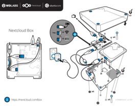 Verkabelung der Nextcloud Box