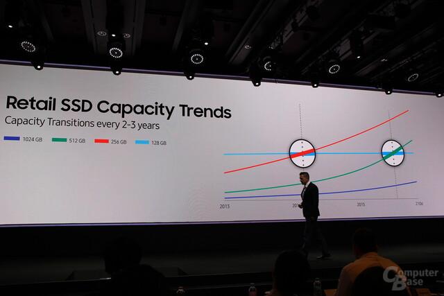 Samsung SSD Global Summit 2016