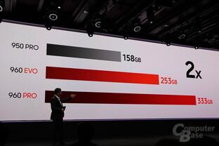960 Pro schafft doppelt so viel Daten bis zum Drosseln