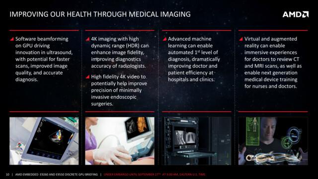 Medizinische Anwendungen als Einsatzgebiet