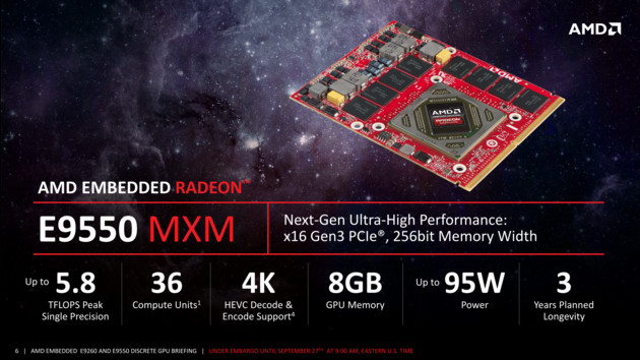 Radeon E9550 mit Polaris 10