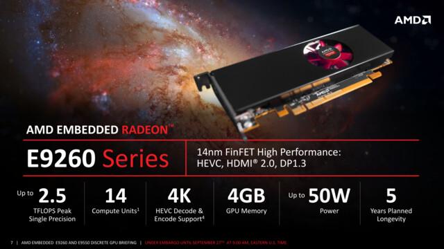 Radeon E9260 mit Polaris 11