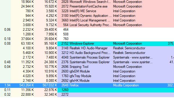 Firefox: Session Recovery kann SSDs verstärkt belasten