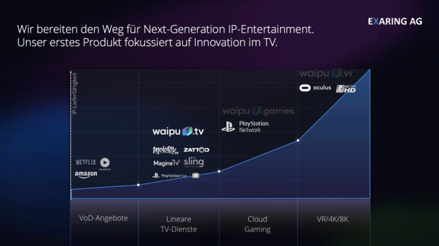 Die Zukunft heißt Cloud Gaming, 8K und VR