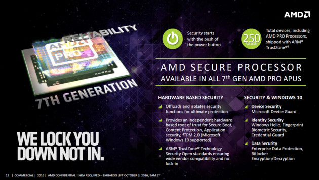 AMD Pro für das Geschäftsumfeld