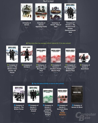 Das Humble Company of Heroes Bundle