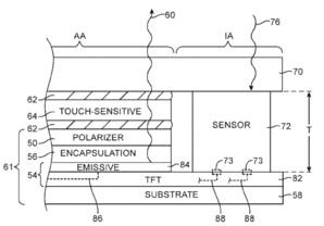 Mögliche Integration eines Sensors in das Display