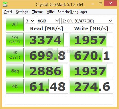 960 Pro 512 GB im M.2/PCIe-Adapter