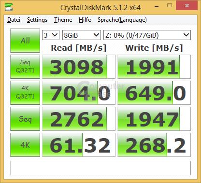 960 Pro 512 GB im M.2-Slot