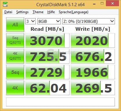 960 Pro 2 TB im M.2-Slot