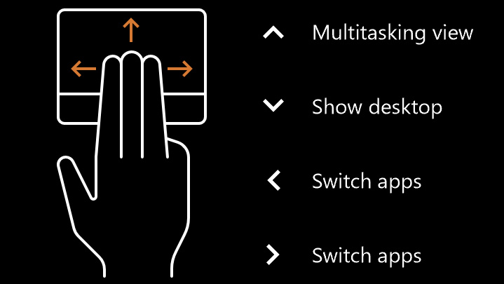 Windows 10 Build 14946: Konfigurierbare Touchpad-Gesten für Notebooks