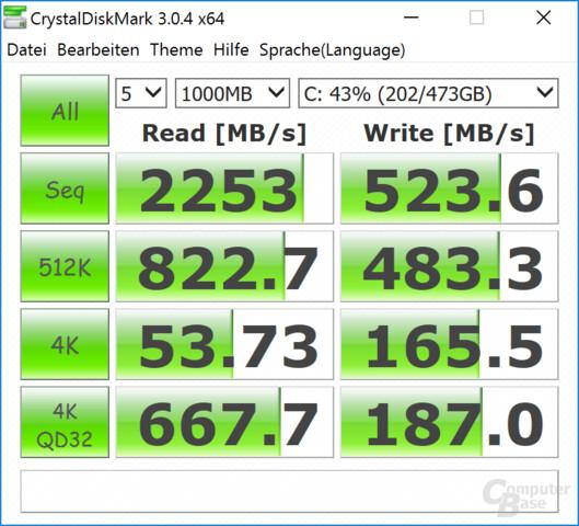 CrystalDiskMark Samsung 950 Pro
