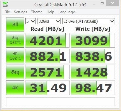 4,2 GB/s im CrystalDiskMark