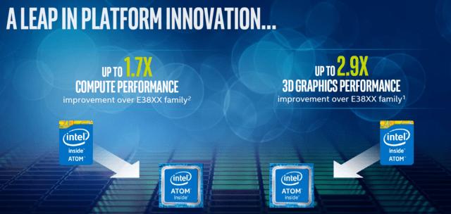 Atom E3900 gegenüber Vorgänger E3800