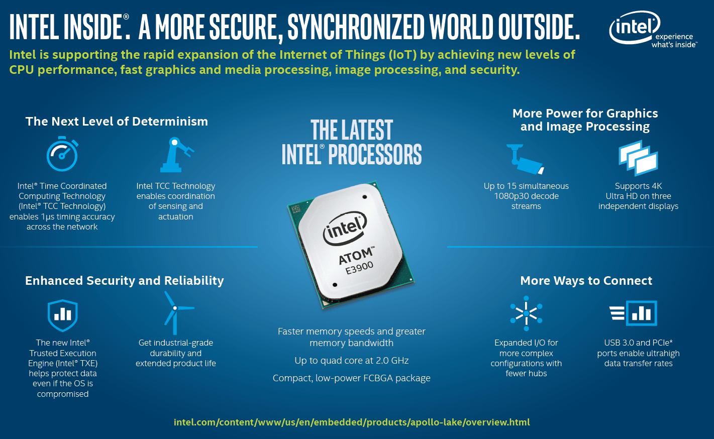 Features von Intel Apollo Lake für Embedded