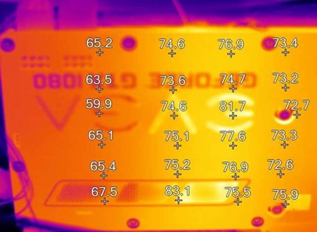 EVGA GTX 1080 mit Thermal Mod unter Furmark (30 Grad Umgebungstemperatur)