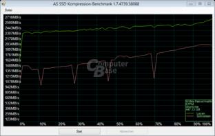 Auch AS SSD macht Komprimierung sichtbar