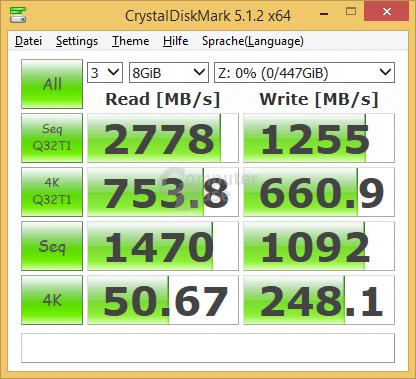 CrystalDiskMark mit Zufallsdaten