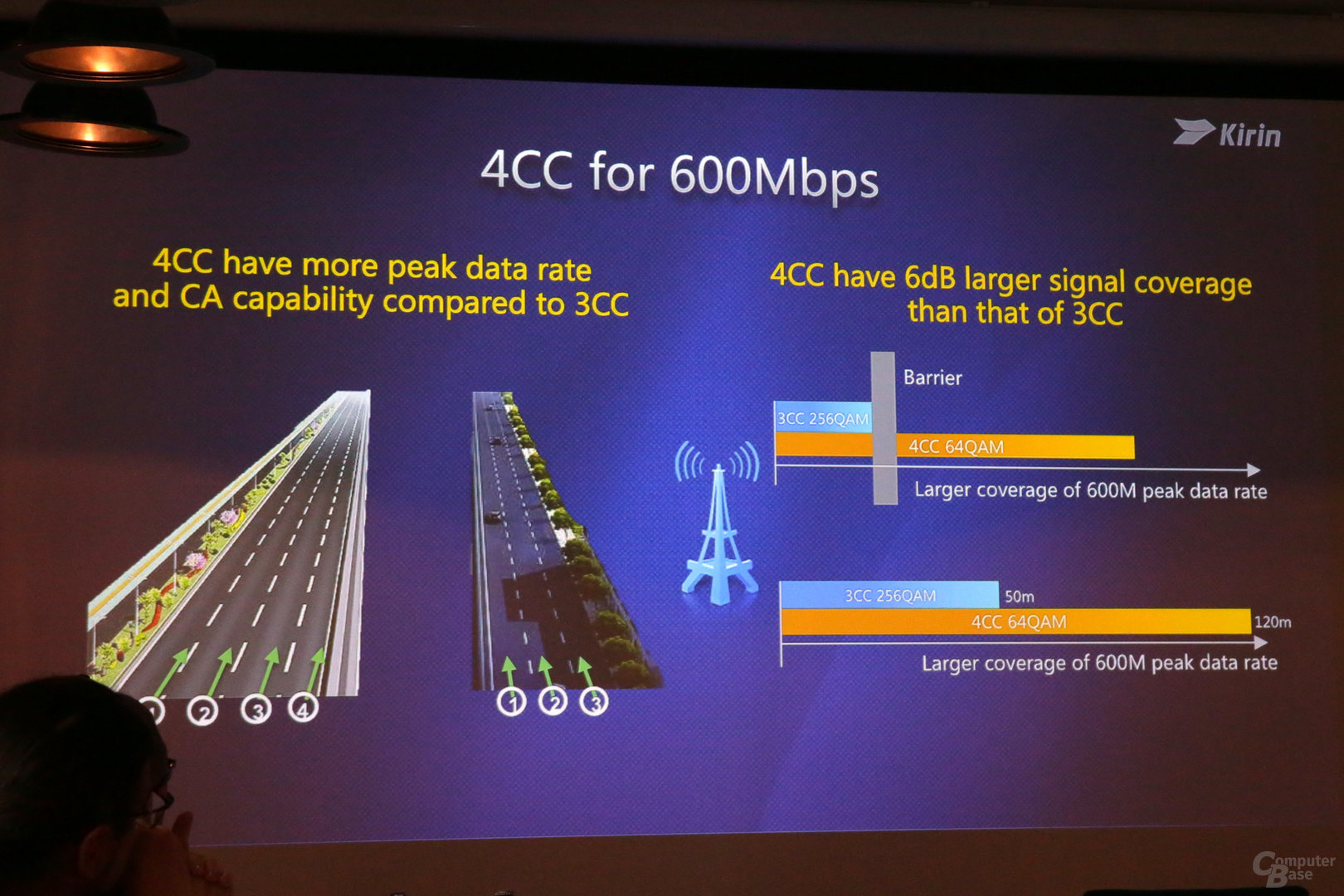 Carrier Aggregation für 600 Mbit/s