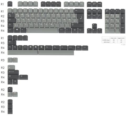Das Set Tastenkappen im grauen Dolch-Design
