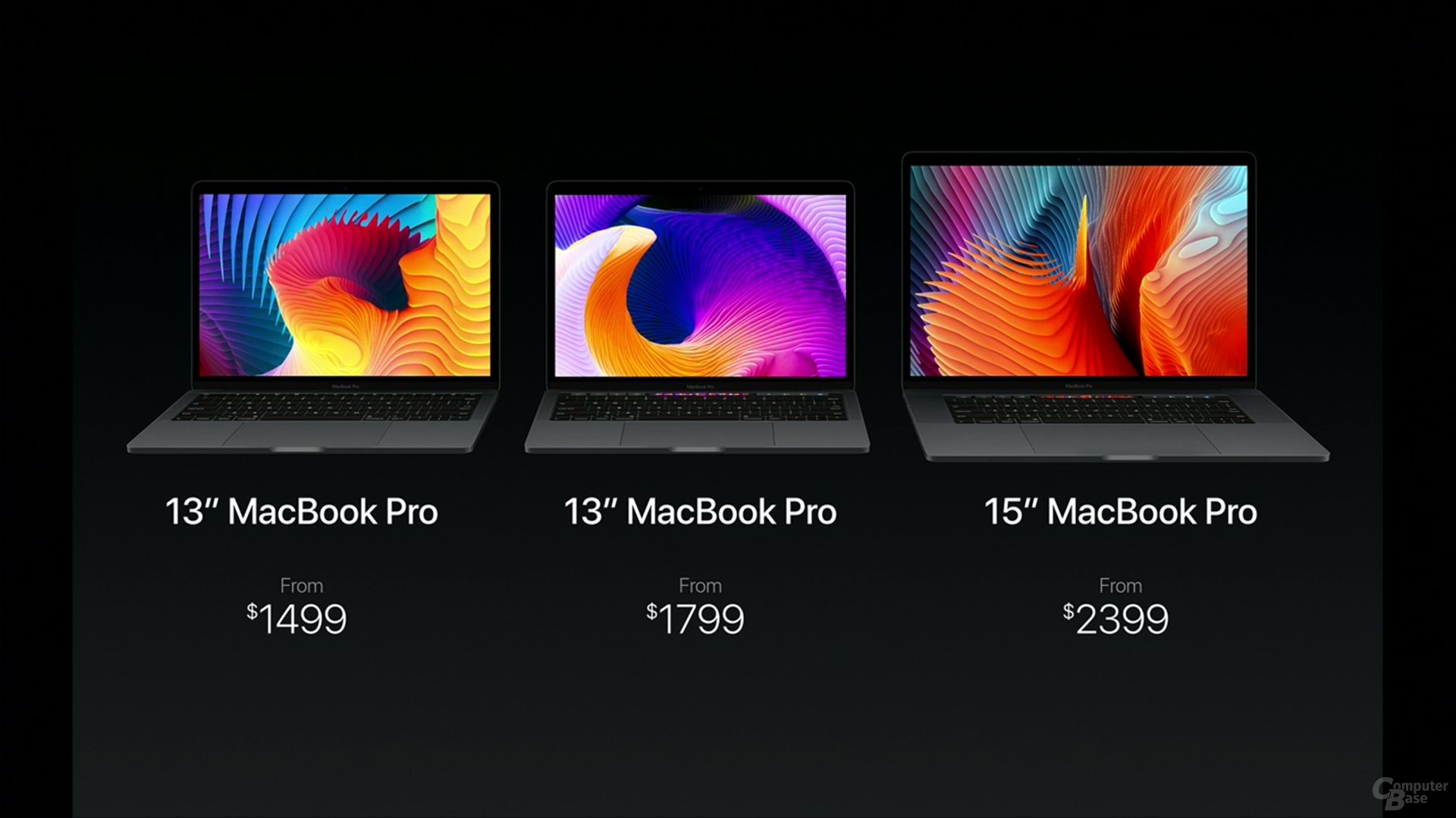 "Das neue Apple MacBook Pro (2016) 13"" & 15"""