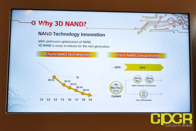 Auf dem FMS 2015 war bereits 3D-V5 ein Thema