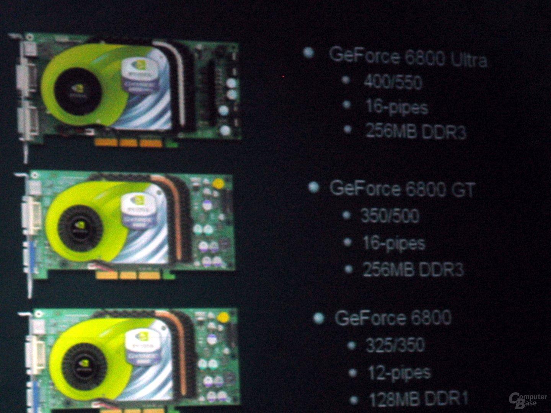 GeForce 6800 Modellreihe