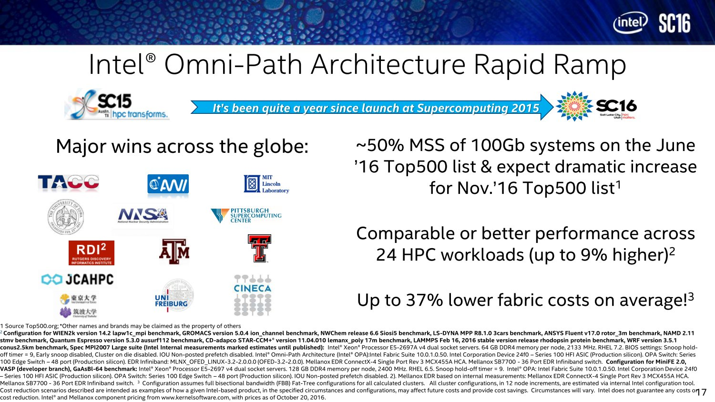 Omni-Path-Architektur
