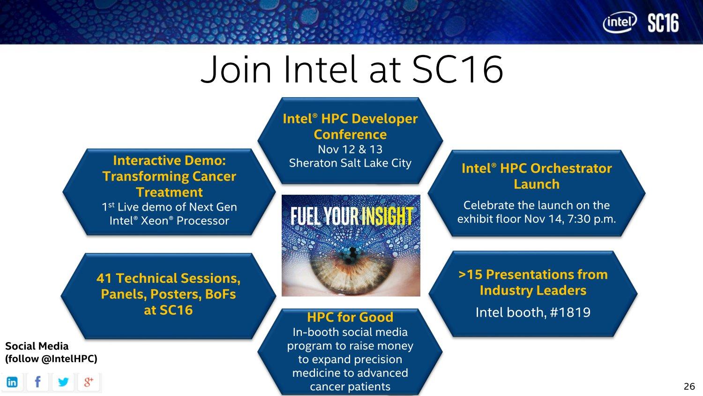 Intel auf der SC16