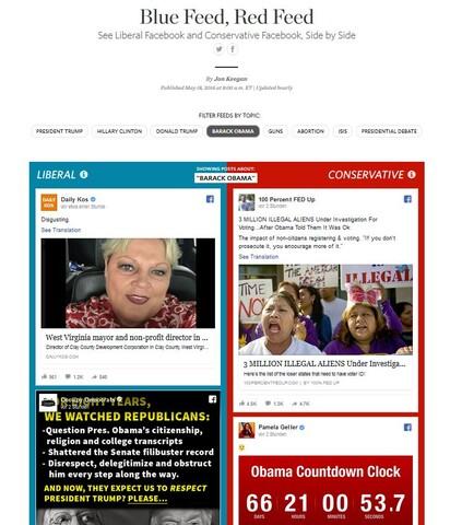 News Feeds für Liberale und Konservative