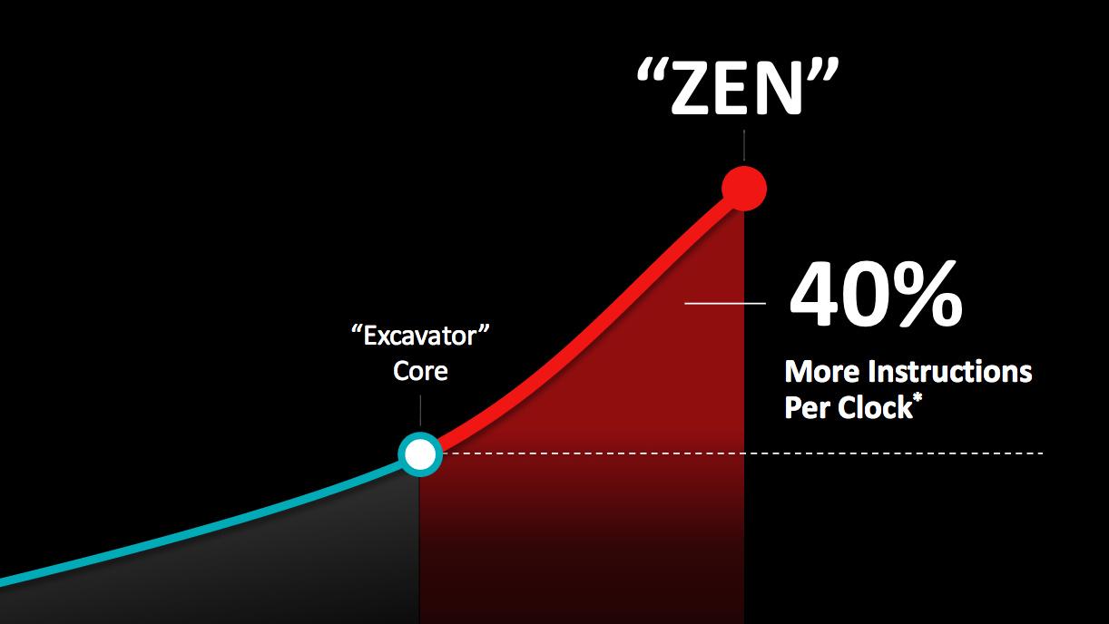 AMD Zen: SR7, SR5 und SR3 gegen Corei7, Corei5 und Corei3