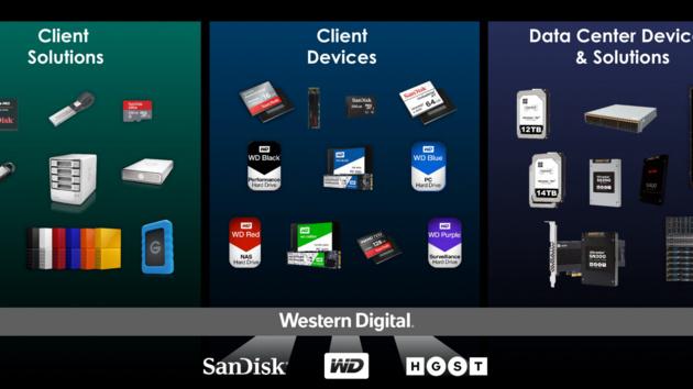 Western Digital: Vom HDD-Marktführer zum Storage Leader