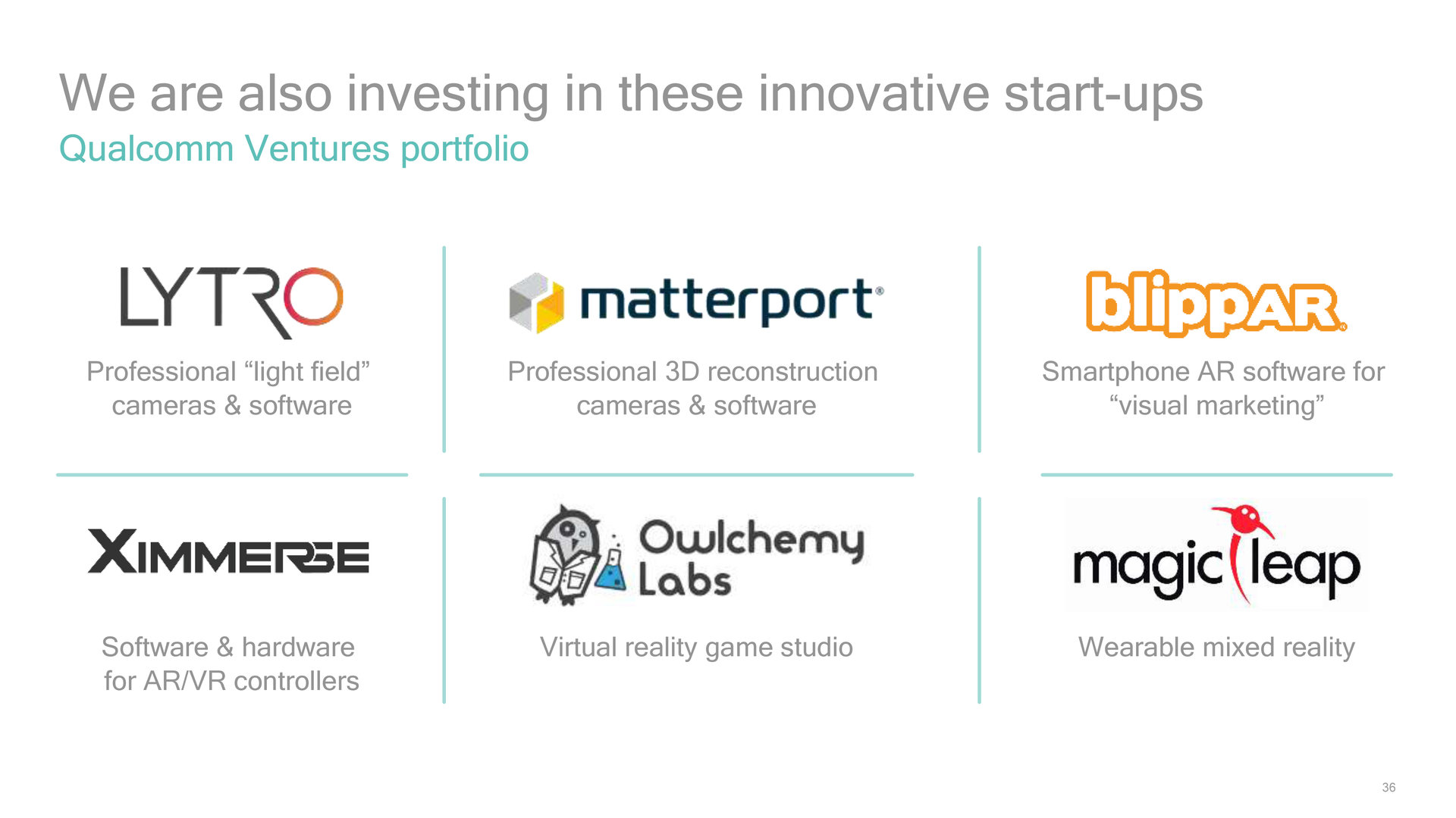Qualcomm Investments