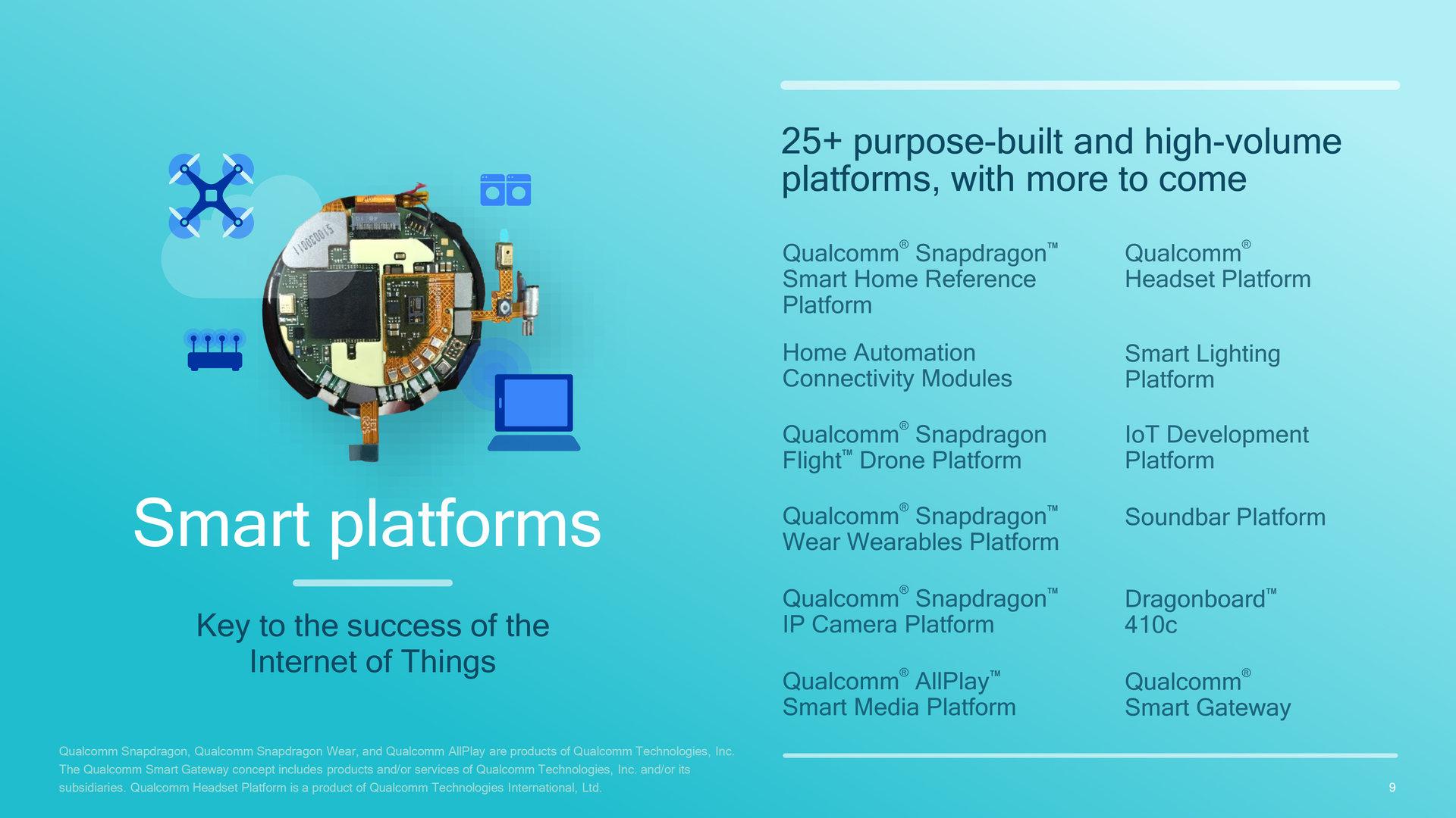 Qualcomm entwickelt Plattformen für Markteinsteiger