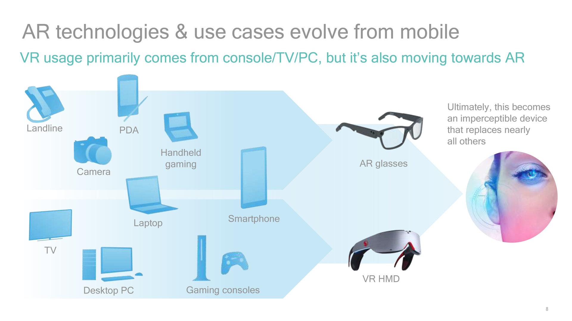 In AR münden diverse Mobilitätstrends