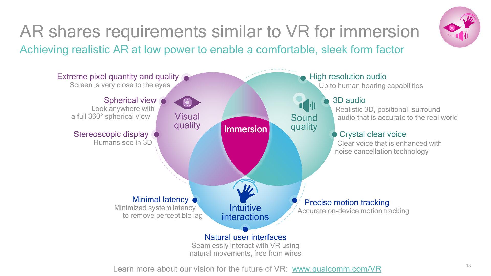 Gemeinsame Anforderungen von VR und AR