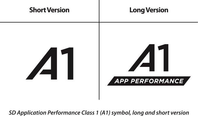 Das Logo für die App Performance Class 1 (A1)