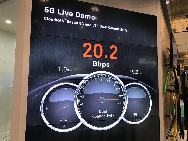 5G-Demo auf dem MBBF