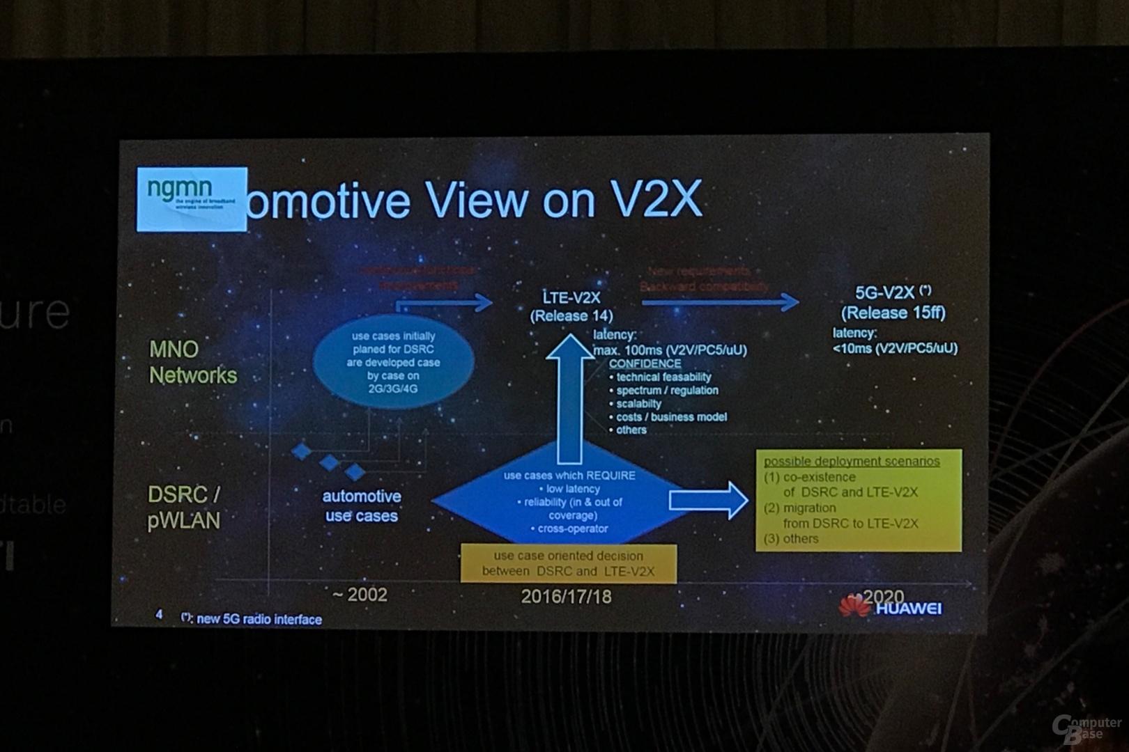 Die Entwicklung von LTE-V2X hin zu 5G-V2X