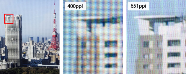 Beispiel zur Veranschaulichung des Unterschiedes 400 vs. 651 ppi
