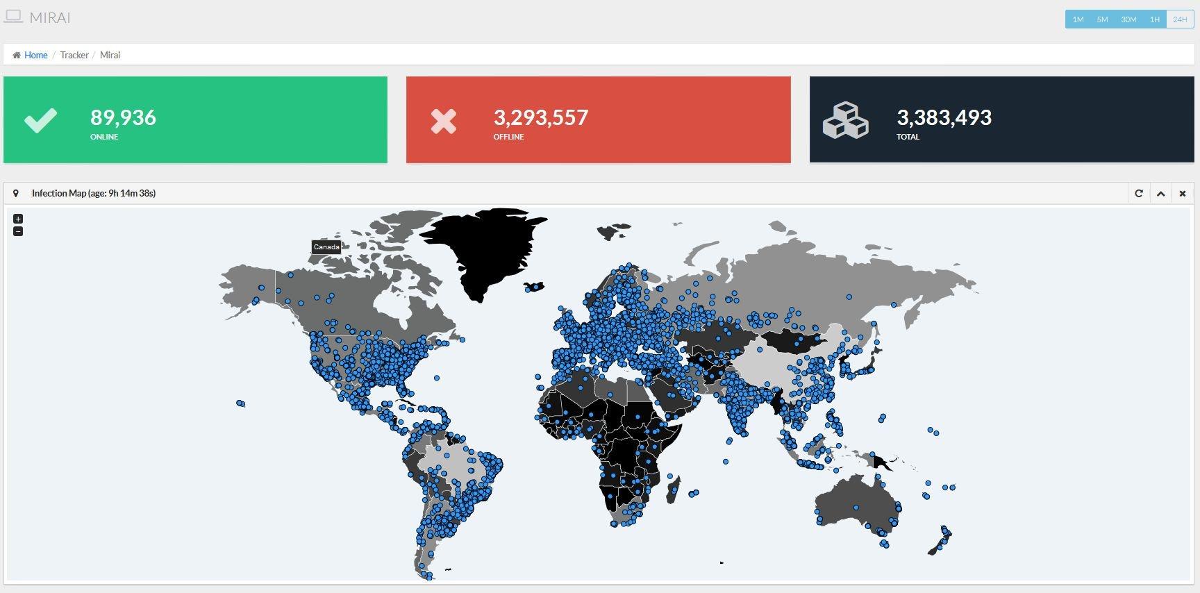 Tracker des Mirai-Botnetz