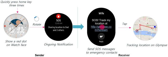 Neue SOS-Funktion