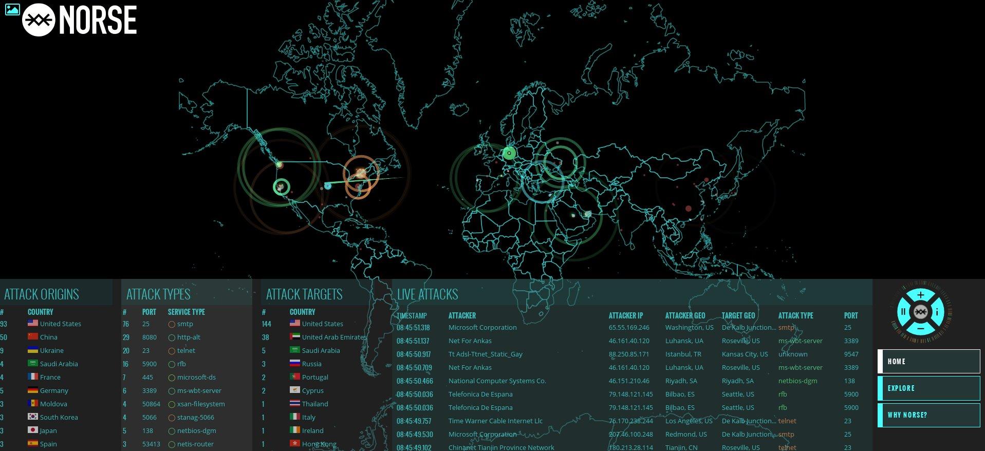 Cyber-Attacken in Echtzeit